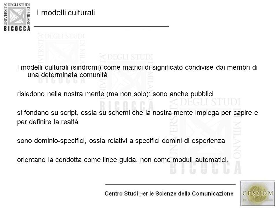 16 I modelli culturali (sindromi) come matrici di significato condivise dai membri di una determinata comunità risiedono nella nostra mente (ma non so