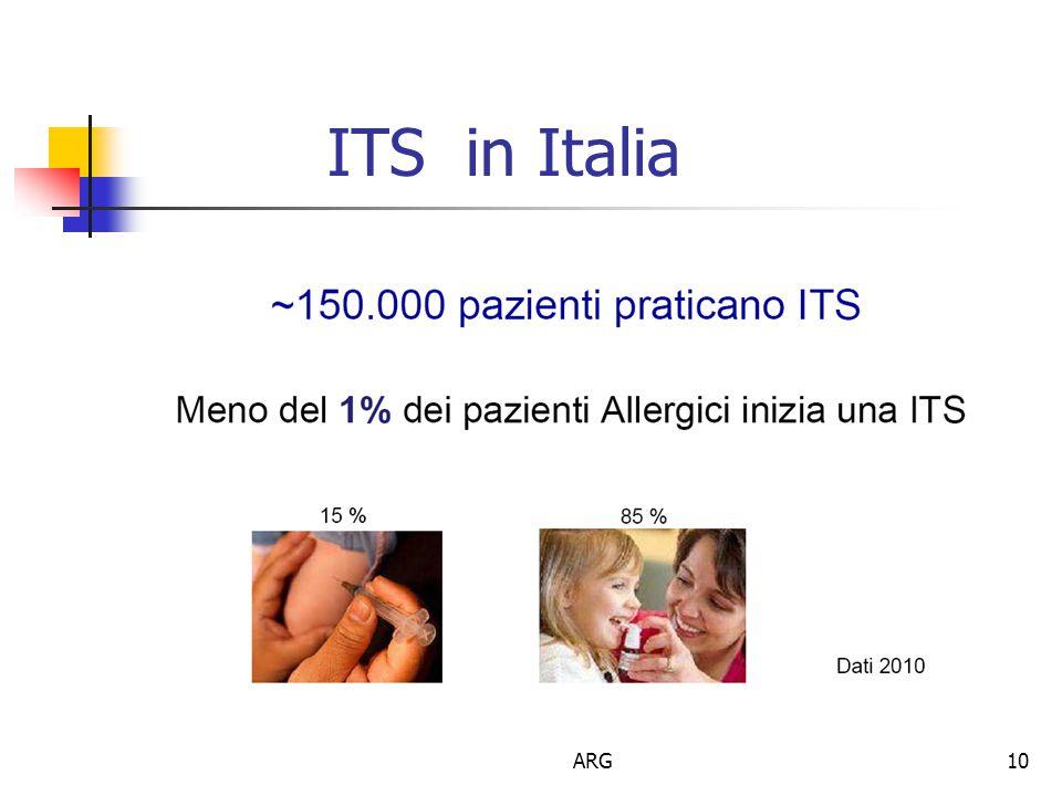 10 ITS in Italia