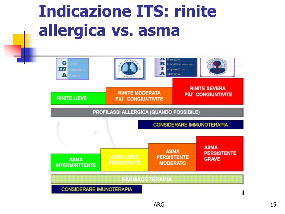 ARG15 Indicazione ITS: rinite allergica vs. asma