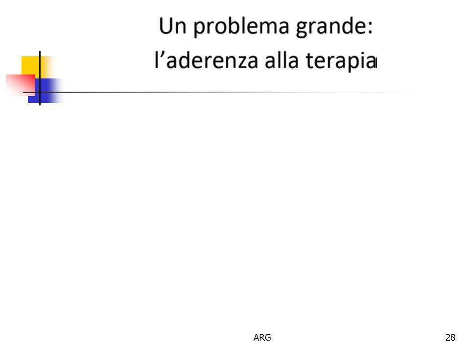 ARG28