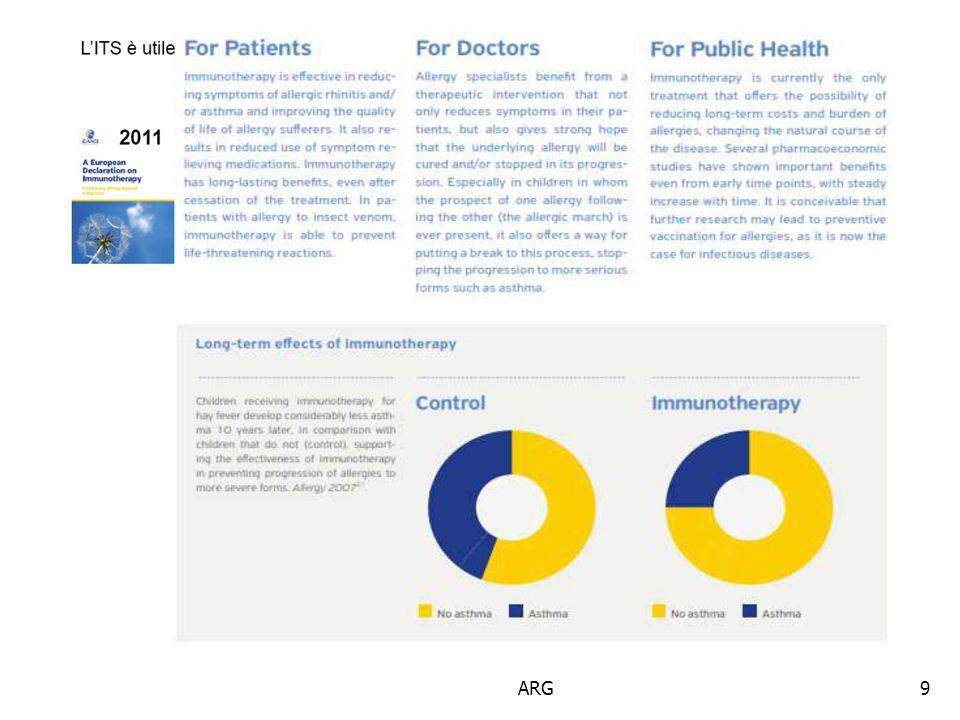 ARG40 Considerazioni prima della prescrizione del vaccino
