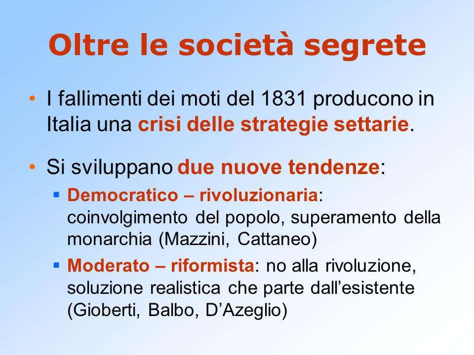 Problema - Papa Nel Primato civile e morale degli Italiani (1843) Gioberti sostiene che:  La religione è un fattore di civiltà.
