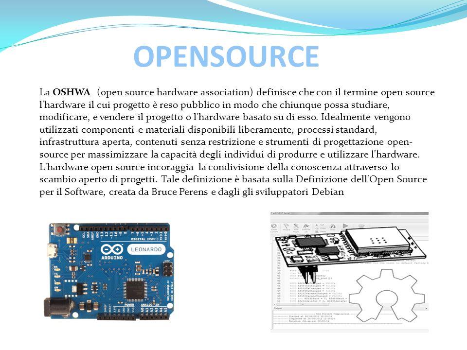 OPENSOURCE La OSHWA (open source hardware association) definisce che con il termine open source l hardware il cui progetto è reso pubblico in modo che chiunque possa studiare, modificare, e vendere il progetto o l hardware basato su di esso.
