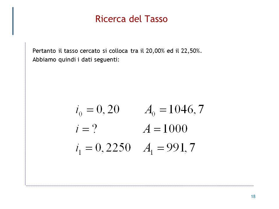 18 Ricerca del Tasso Pertanto il tasso cercato si colloca tra il 20,00% ed il 22,50%.