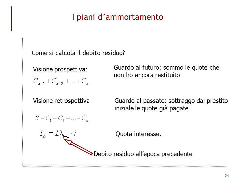 24 I piani d'ammortamento Come si calcola il debito residuo.