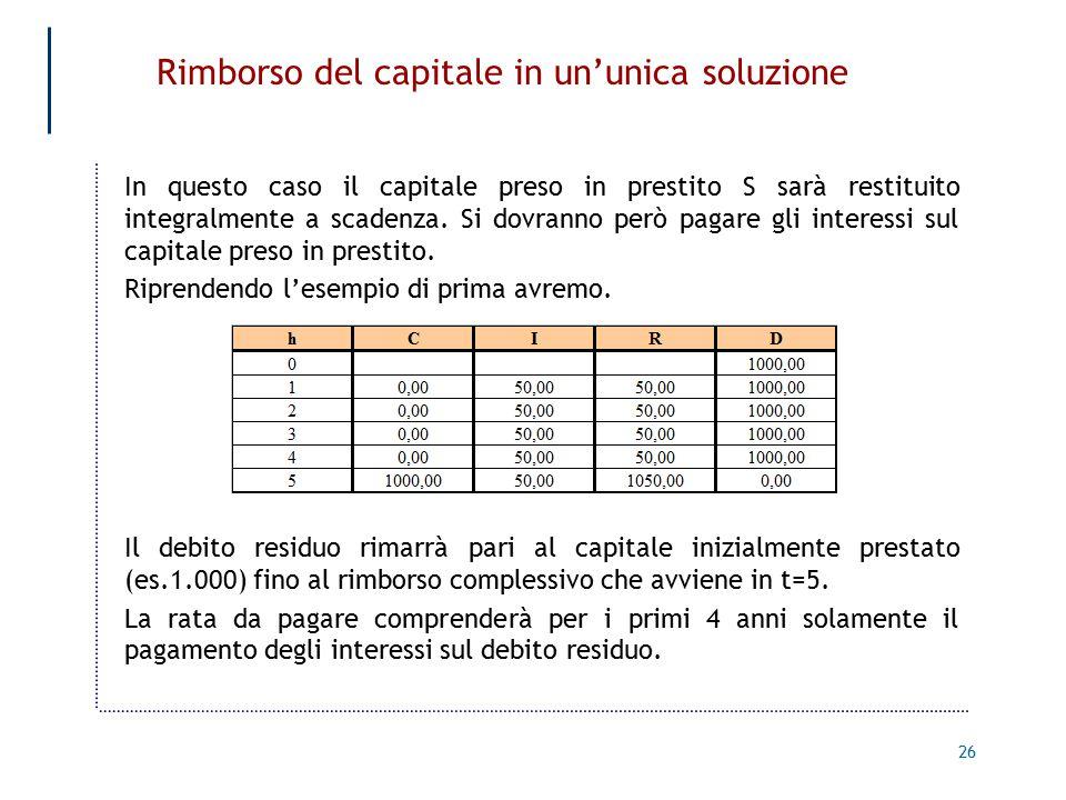 26 Rimborso del capitale in un'unica soluzione In questo caso il capitale preso in prestito S sarà restituito integralmente a scadenza.