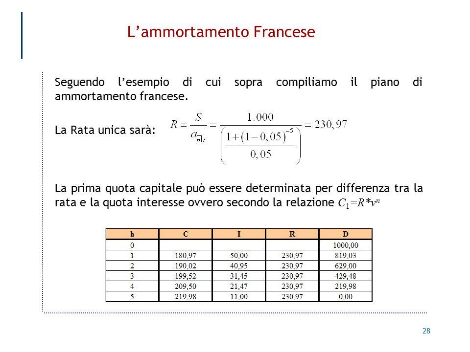 28 L'ammortamento Francese Seguendo l'esempio di cui sopra compiliamo il piano di ammortamento francese.