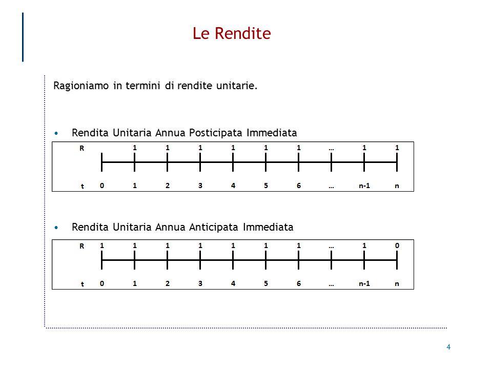 4 Le Rendite Ragioniamo in termini di rendite unitarie.
