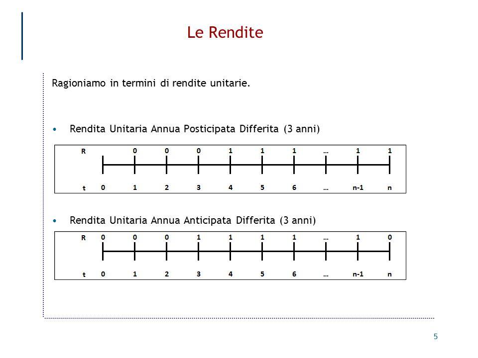 5 Le Rendite Ragioniamo in termini di rendite unitarie.