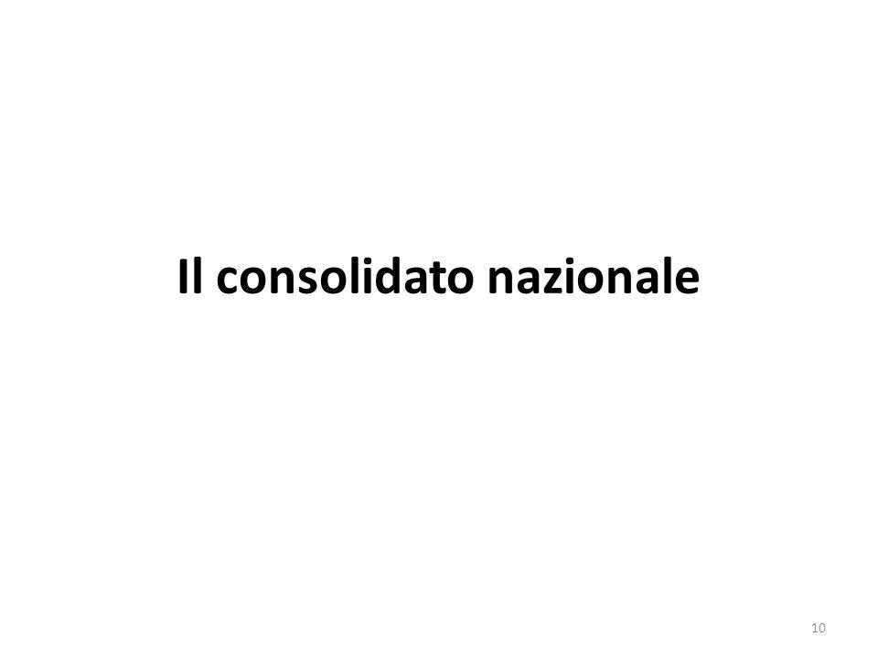 10 Il consolidato nazionale
