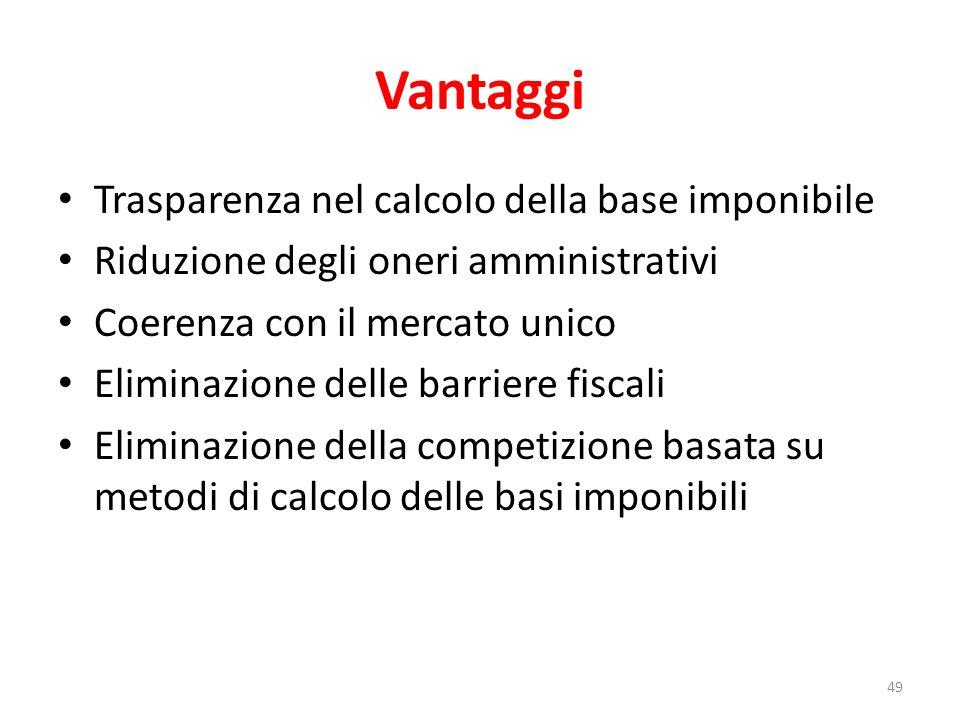 Vantaggi Trasparenza nel calcolo della base imponibile Riduzione degli oneri amministrativi Coerenza con il mercato unico Eliminazione delle barriere fiscali Eliminazione della competizione basata su metodi di calcolo delle basi imponibili 49