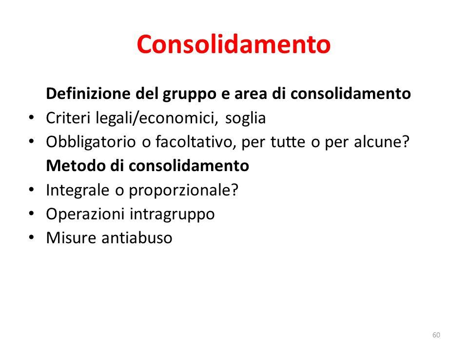 Consolidamento Definizione del gruppo e area di consolidamento Criteri legali/economici, soglia Obbligatorio o facoltativo, per tutte o per alcune.