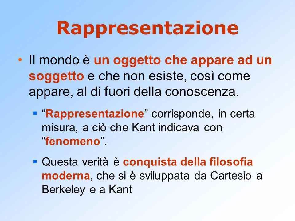 Rappresentazione Il mondo è un oggetto che appare ad un soggetto e che non esiste, così come appare, al di fuori della conoscenza.