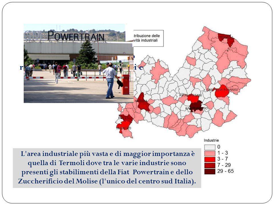 Le industrie principali sono raggruppate attorno a Termoli e a Campobasso. L'area industriale più vasta e di maggior importanza è quella di Termoli do