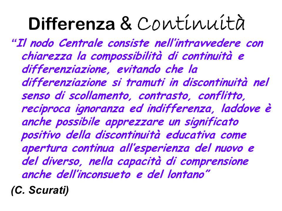 Differenza & Continuità Il nodo Centrale consiste nell'intravvedere con chiarezza la compossibilità di continuità e differenziazione, evitando che la differenziazione si tramuti in discontinuità nel senso di scollamento, contrasto, conflitto, reciproca ignoranza ed indifferenza, laddove è anche possibile apprezzare un significato positivo della discontinuità educativa come apertura continua all'esperienza del nuovo e del diverso, nella capacità di comprensione anche dell'inconsueto e del lontano (C.