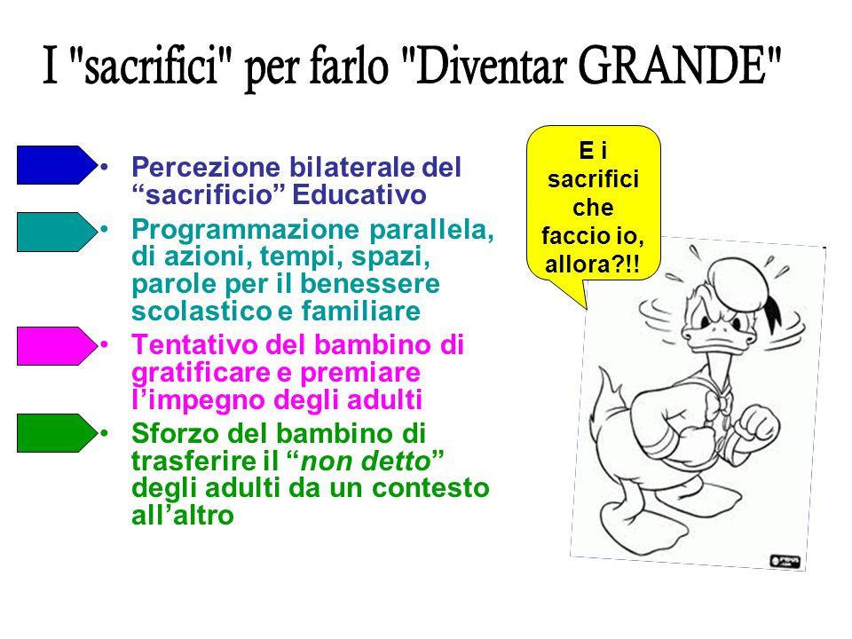 """Percezione bilaterale del """"sacrificio"""" Educativo Programmazione parallela, di azioni, tempi, spazi, parole per il benessere scolastico e familiare Ten"""