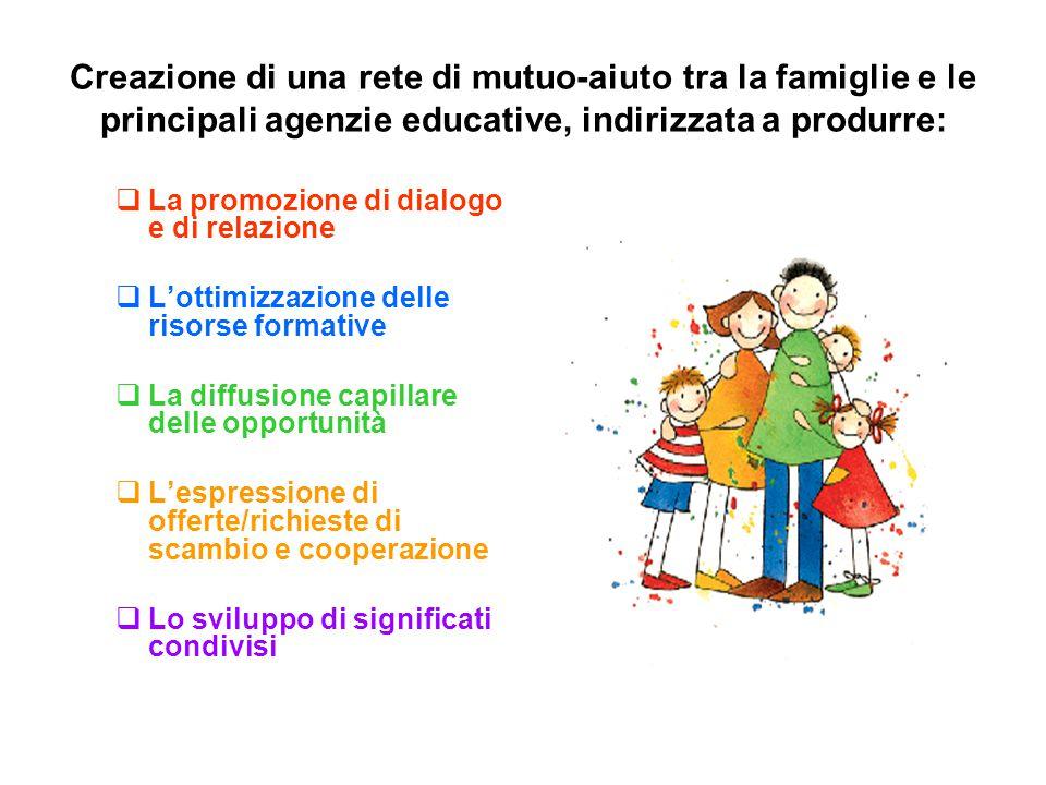 Creazione di una rete di mutuo-aiuto tra la famiglie e le principali agenzie educative, indirizzata a produrre:  La promozione di dialogo e di relazi
