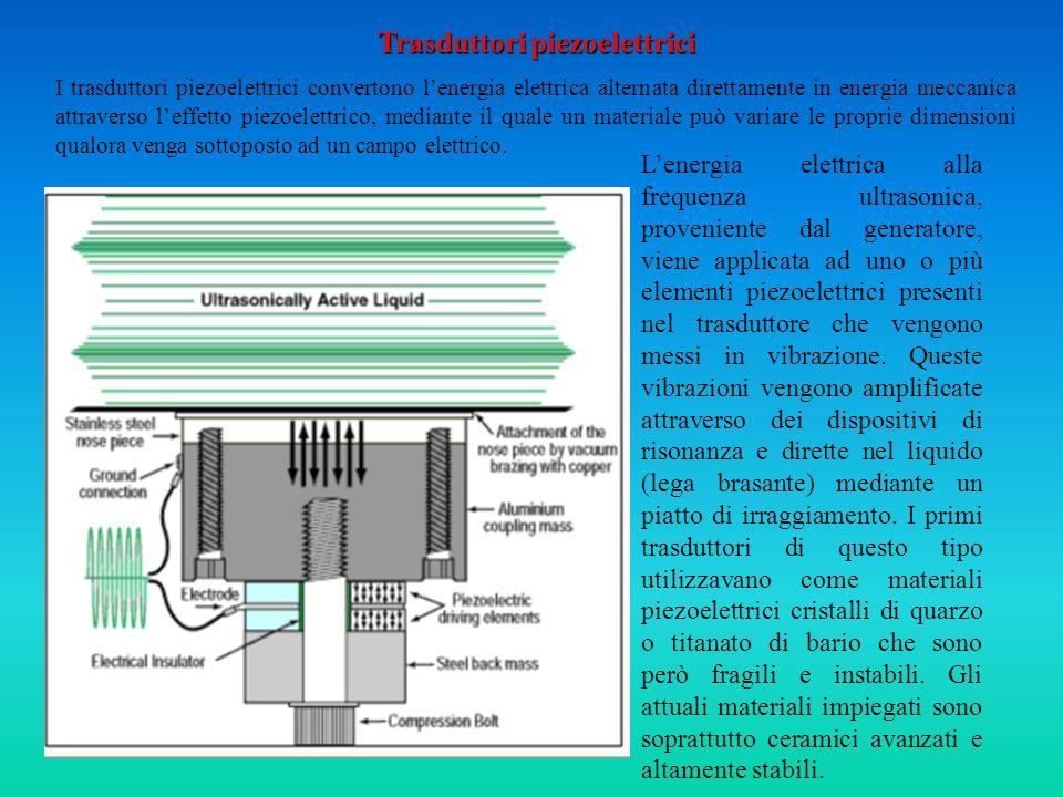 Trasduttori piezoelettrici I trasduttori piezoelettrici convertono l'energia elettrica alternata direttamente in energia meccanica attraverso l'effetto piezoelettrico, mediante il quale un materiale può variare le proprie dimensioni qualora venga sottoposto ad un campo elettrico.