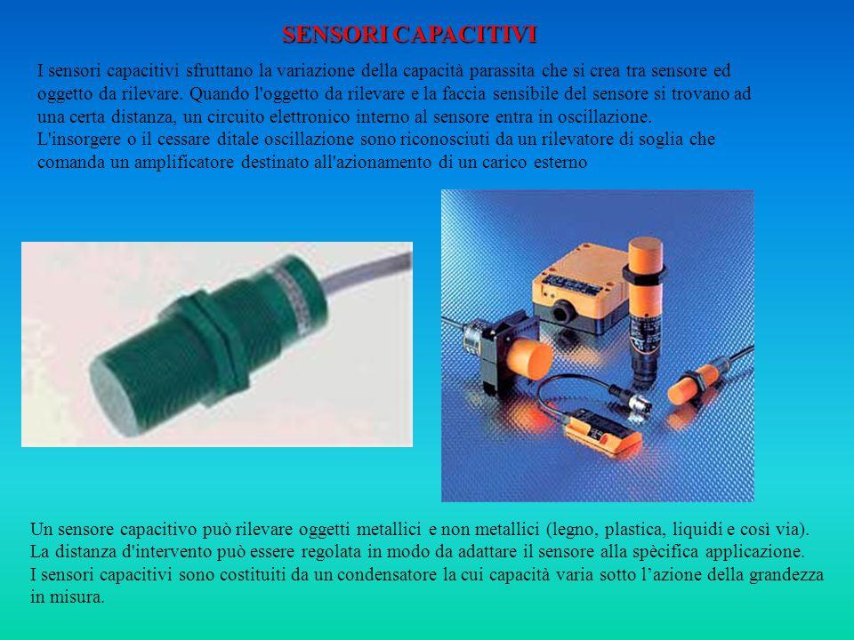 SENSORI CAPACITIVI I sensori capacitivi sfruttano la variazione della capacità parassita che si crea tra sensore ed oggetto da rilevare.