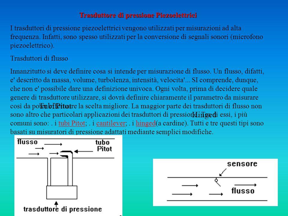 Trasduttore di pressione Piezoelettrici I trasduttori di pressione piezoelettrici vengono utilizzati per misurazioni ad alta frequenza.