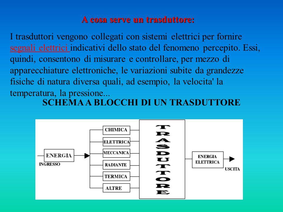 A cosa serve un trasduttore: I trasduttori vengono collegati con sistemi elettrici per fornire segnali elettrici indicativi dello stato del fenomeno percepito.