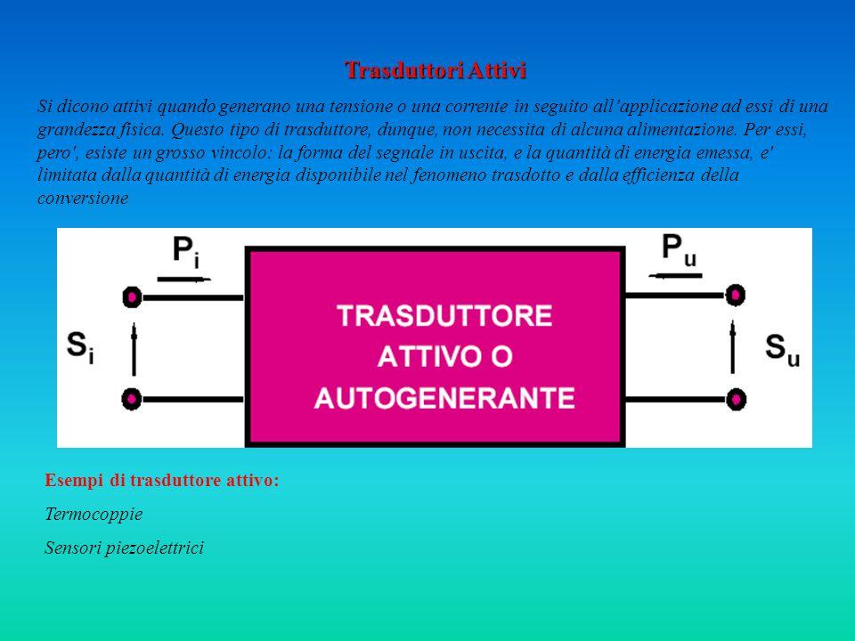 Trasduttori Attivi Si dicono attivi quando generano una tensione o una corrente in seguito all'applicazione ad essi di una grandezza fisica.