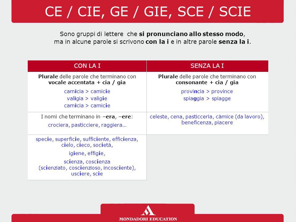 CE / CIE, GE / GIE, SCE / SCIE Sono gruppi di lettere che si pronunciano allo stesso modo, ma in alcune parole si scrivono con la i e in altre parole