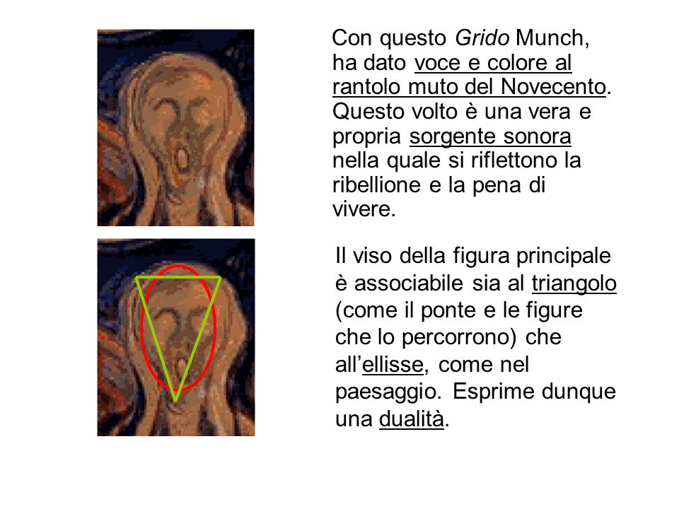 Con questo Grido Munch, ha dato voce e colore al rantolo muto del Novecento.