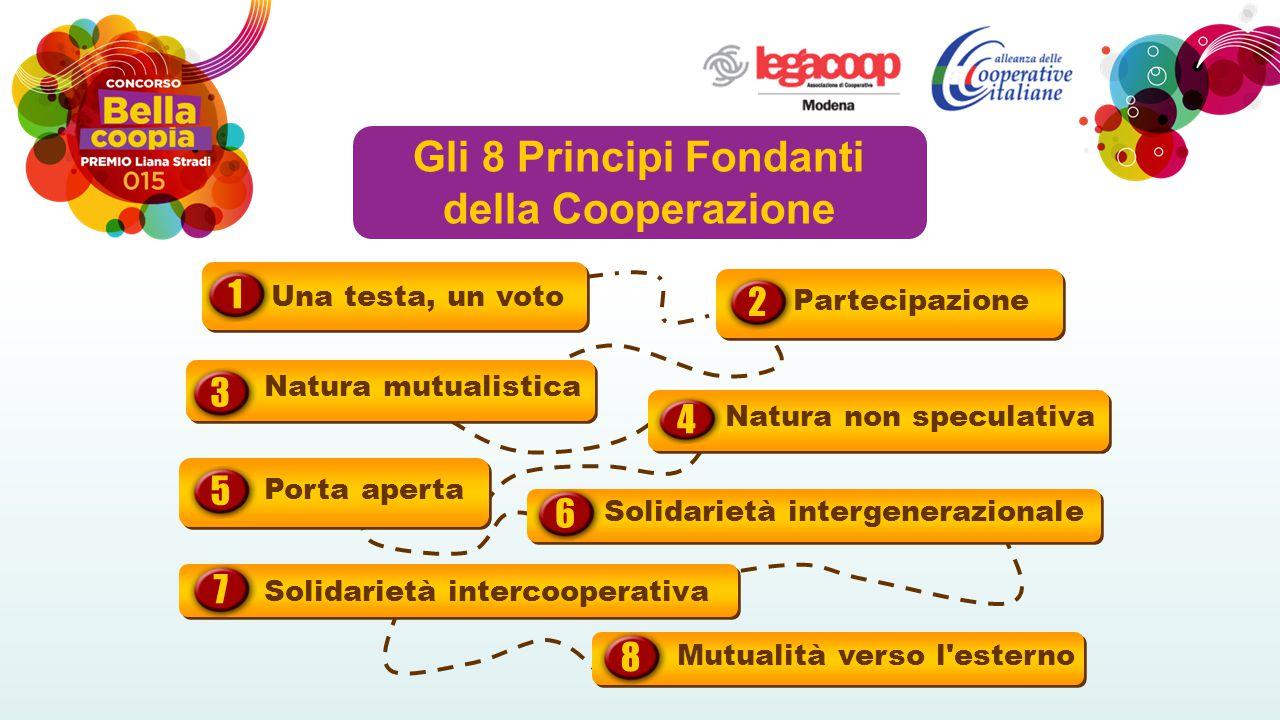 Gli 8 Principi Fondanti della Cooperazione Una testa, un voto 1 Partecipazione 2 Natura mutualistica 3 Natura non speculativa 4 Porta aperta 5 Solidarietà intergenerazionale 6 Solidarietà intercooperativa 7 Mutualità verso l esterno 8