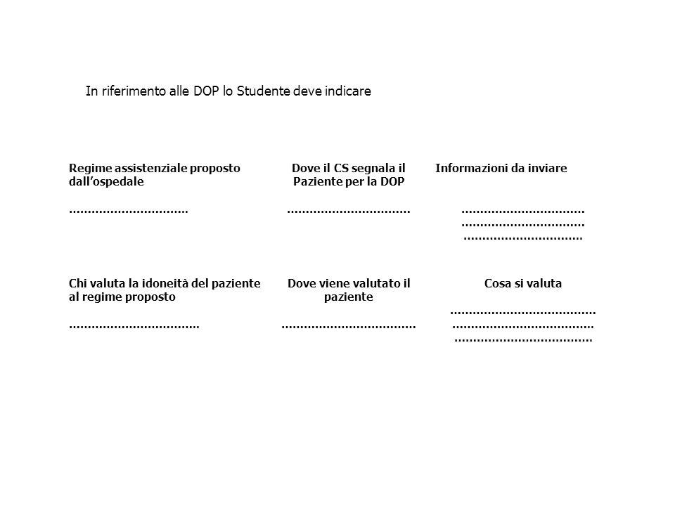In riferimento alle DOP lo Studente deve indicare Regime assistenziale proposto dall'ospedale ………………………….. Dove il CS segnala il Paziente per la DOP …