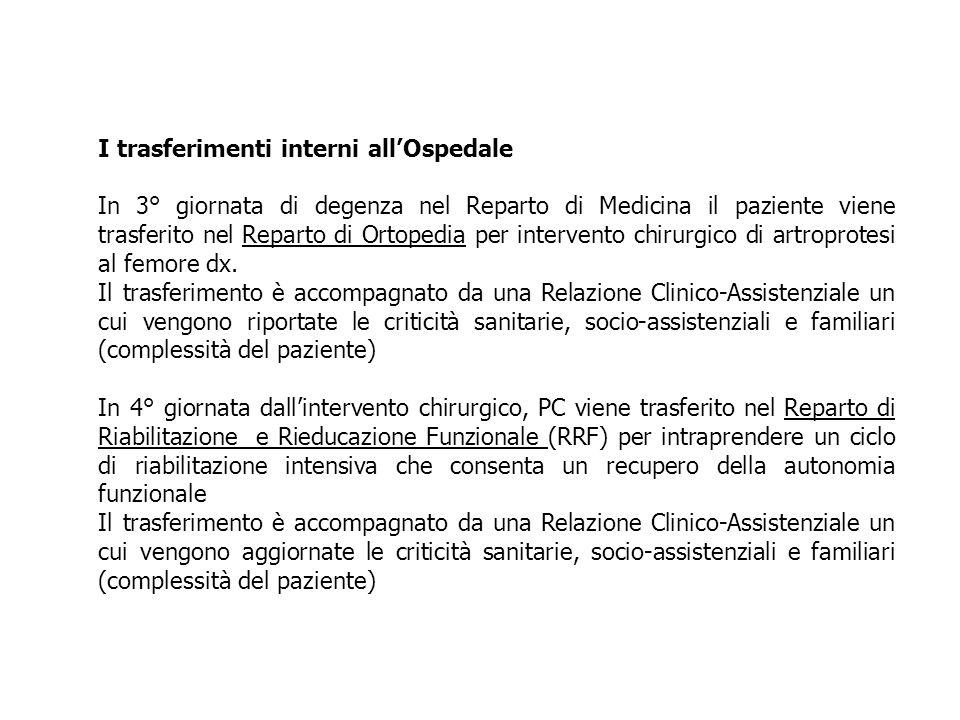 La previsione delle dimissioni dall'Ospedale Dopo 15 giorni di degenza in RRF il Medico del Reparto effettua l'EO clinico e funzionale.