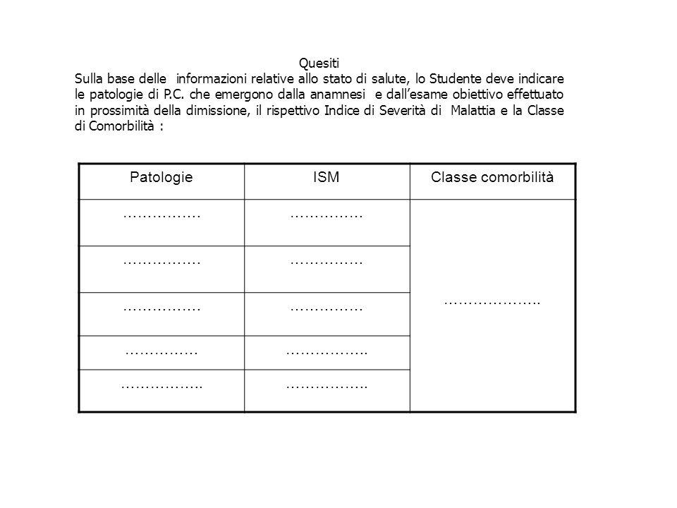 Lo Studente deve valutare il livello di Autonomia del paziente alla dimissione dall'Ospedale AttivitàGrado di Autonomia (punteggio) Giudizio della Autonomia ADL attività di base (Barthel) Movimento (Barthel) ………………/60 ………………/40 ……………………………………………………….