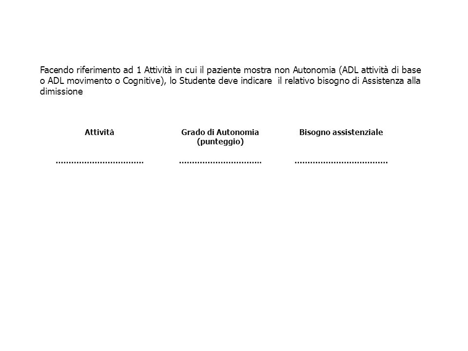 Facendo riferimento ad 1 Attività in cui il paziente mostra non Autonomia (ADL attività di base o ADL movimento o Cognitive), lo Studente deve indicar