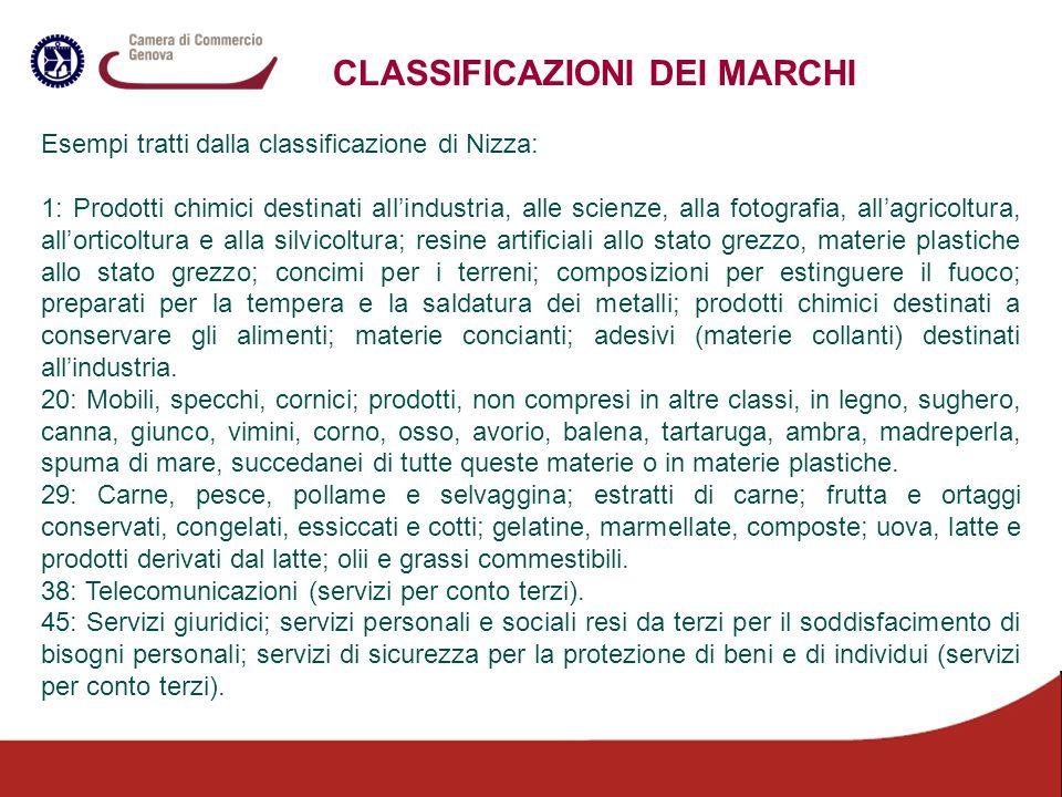 CLASSIFICAZIONI DEI MARCHI Esempi tratti dalla classificazione di Nizza: 1: Prodotti chimici destinati all'industria, alle scienze, alla fotografia, a