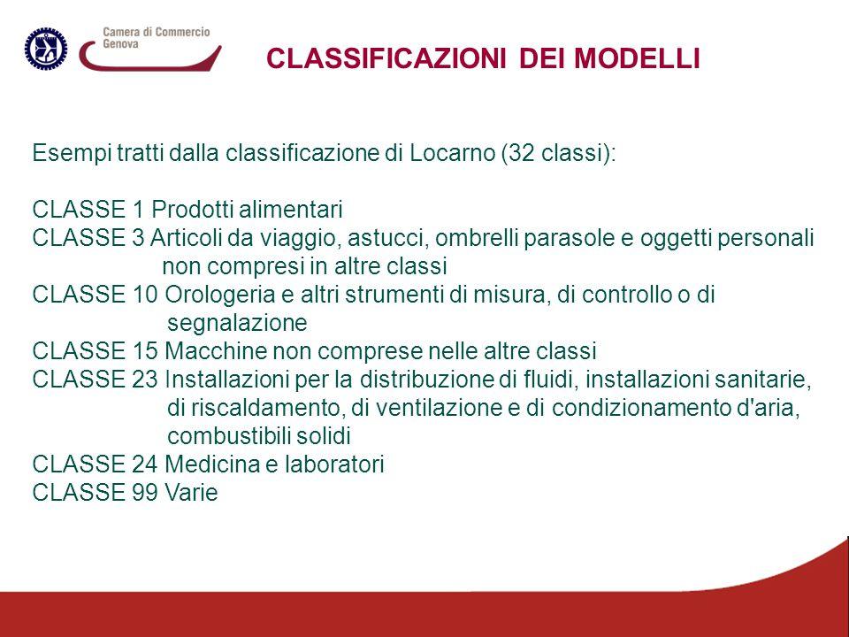 CLASSIFICAZIONI DEI MODELLI Esempi tratti dalla classificazione di Locarno (32 classi): CLASSE 1 Prodotti alimentari CLASSE 3 Articoli da viaggio, ast
