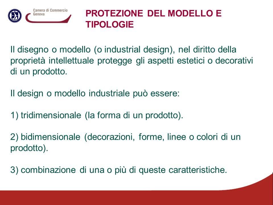 PROTEZIONE DEL MODELLO E TIPOLOGIE Il disegno o modello (o industrial design), nel diritto della proprietà intellettuale protegge gli aspetti estetici