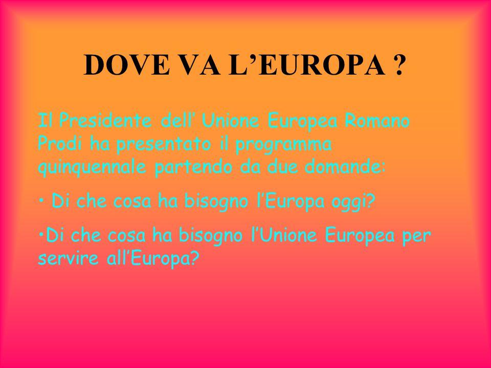 ROMANO PRODI Presidente della commissione europea DAL 2000 AL 2005: UN PROGETTO PER LA NUOVA EUROPA Strasburgo, 15 Febbraio 2000
