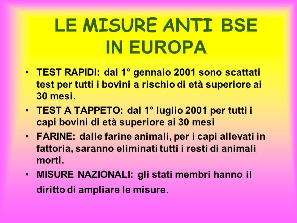 I primi provvedimenti (ottobre- dicembre 2000) ITALIA: embargo della carne francese. FRANCIA: eliminata la bistecca con l'osso dal consumo dei frances