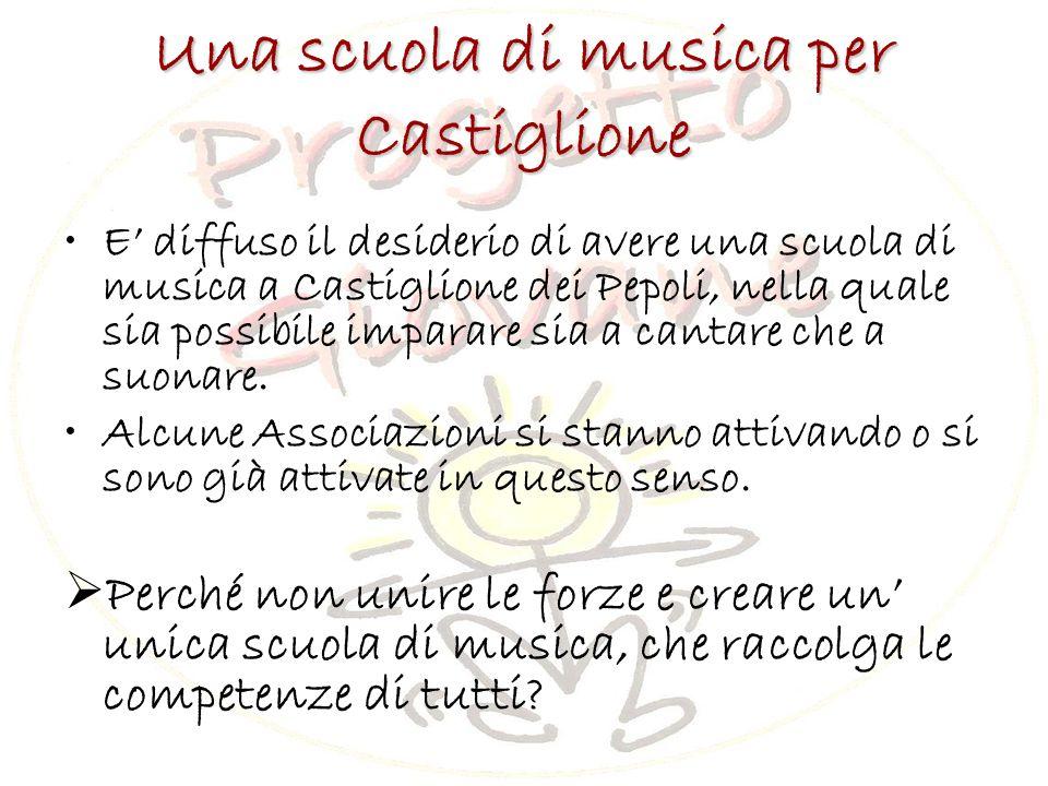 Una scuola di musica per Castiglione E' diffuso il desiderio di avere una scuola di musica a Castiglione dei Pepoli, nella quale sia possibile imparare sia a cantare che a suonare.