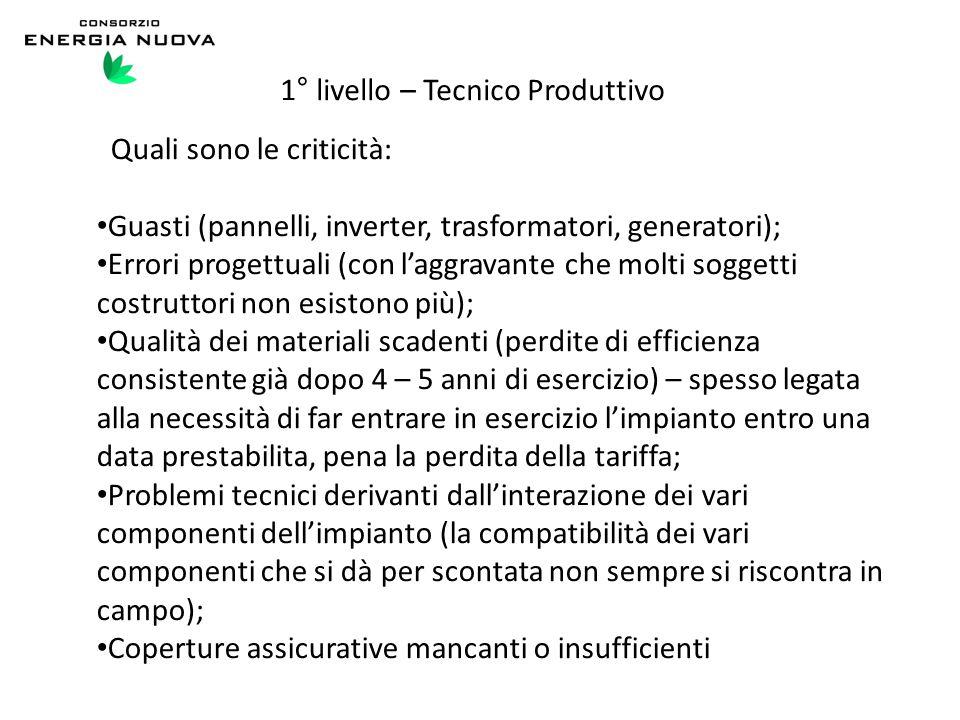 1° livello – Tecnico Produttivo Quali sono le criticità: Guasti (pannelli, inverter, trasformatori, generatori); Errori progettuali (con l'aggravante