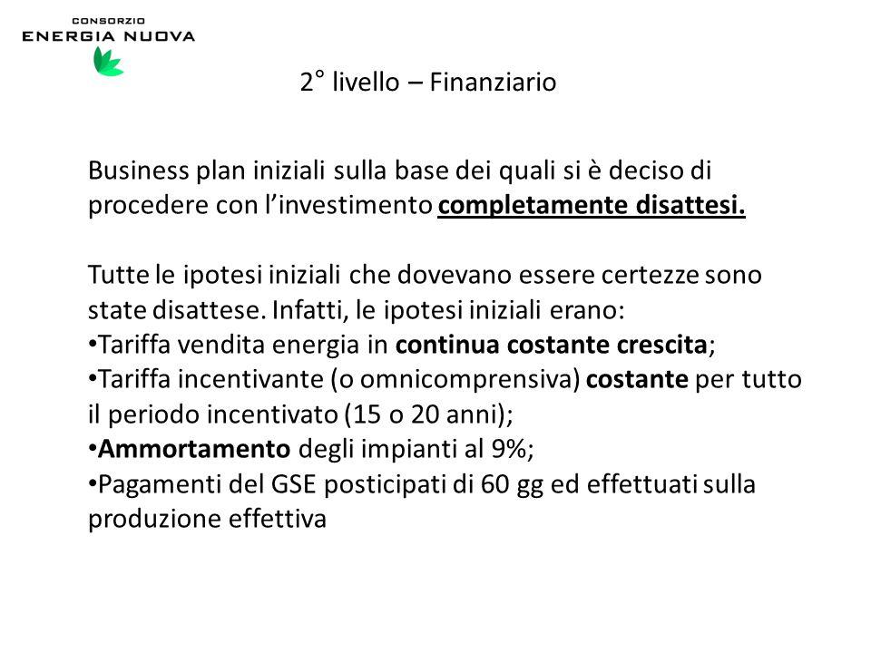 2° livello – Finanziario Business plan iniziali sulla base dei quali si è deciso di procedere con l'investimento completamente disattesi. Tutte le ipo