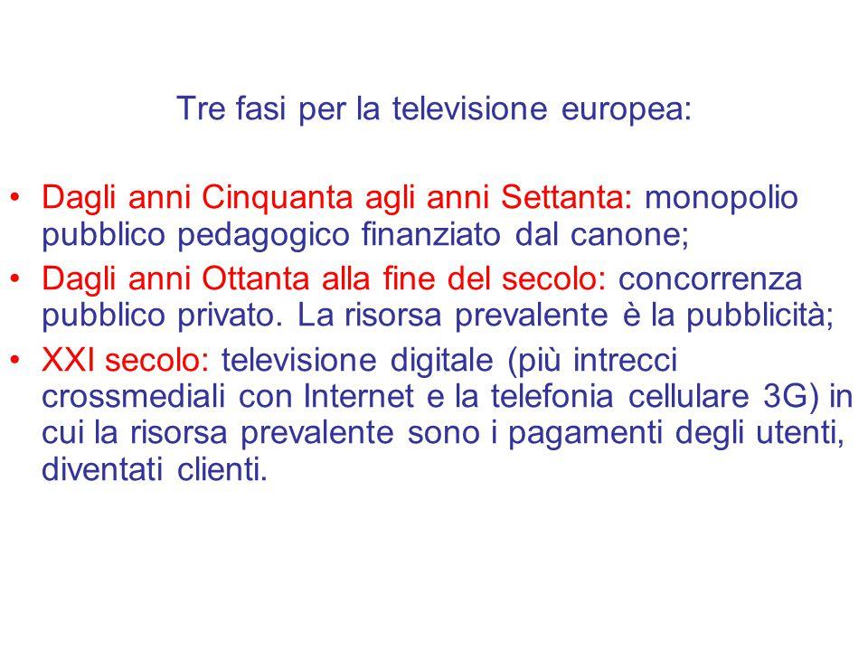 Tre fasi per la televisione europea: Dagli anni Cinquanta agli anni Settanta: monopolio pubblico pedagogico finanziato dal canone; Dagli anni Ottanta alla fine del secolo: concorrenza pubblico privato.