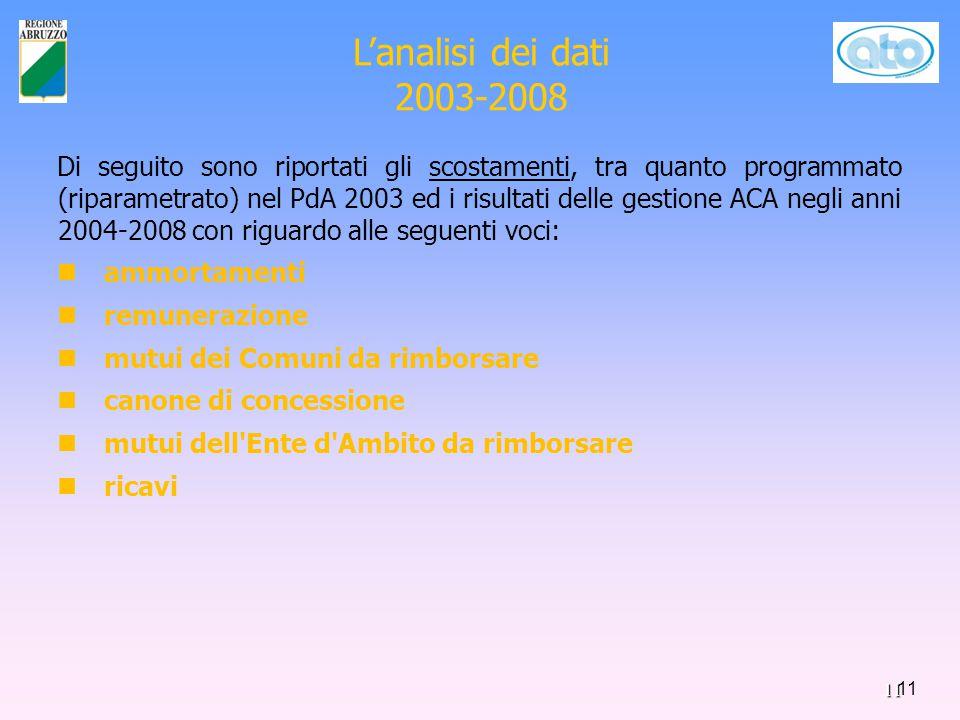 L'analisi dei dati 2003-2008 Di seguito sono riportati gli scostamenti, tra quanto programmato (riparametrato) nel PdA 2003 ed i risultati delle gesti