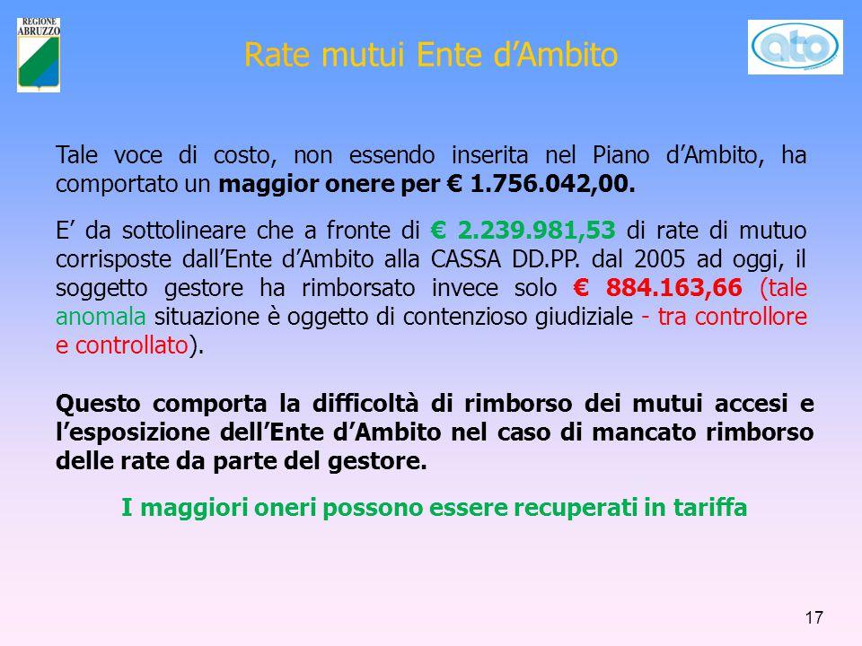 Rate mutui Ente d'Ambito Tale voce di costo, non essendo inserita nel Piano d'Ambito, ha comportato un maggior onere per € 1.756.042,00.