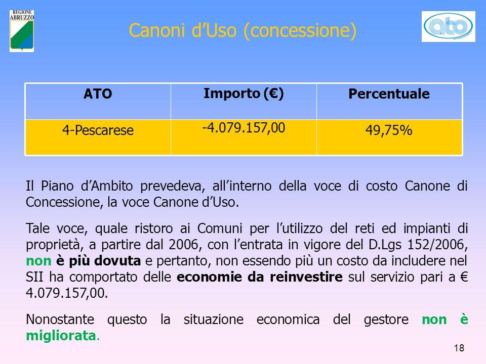 Canoni d'Uso (concessione) ATOImporto (€)Percentuale 4-Pescarese -4.079.157,00 49,75% Il Piano d'Ambito prevedeva, all'interno della voce di costo Canone di Concessione, la voce Canone d'Uso.
