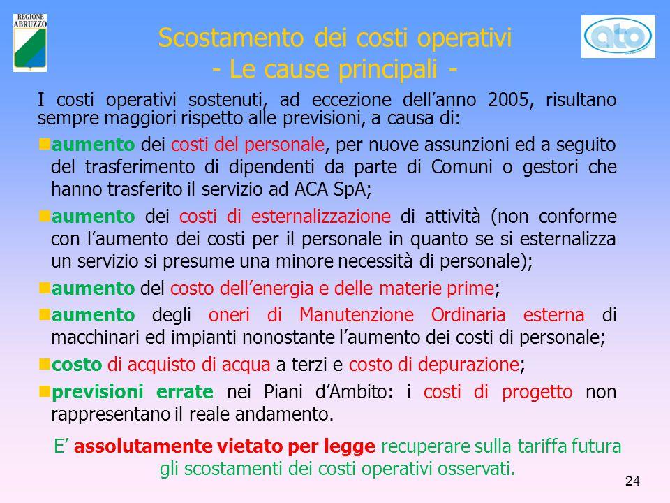 I costi operativi sostenuti, ad eccezione dell'anno 2005, risultano sempre maggiori rispetto alle previsioni, a causa di: aumento dei costi del person