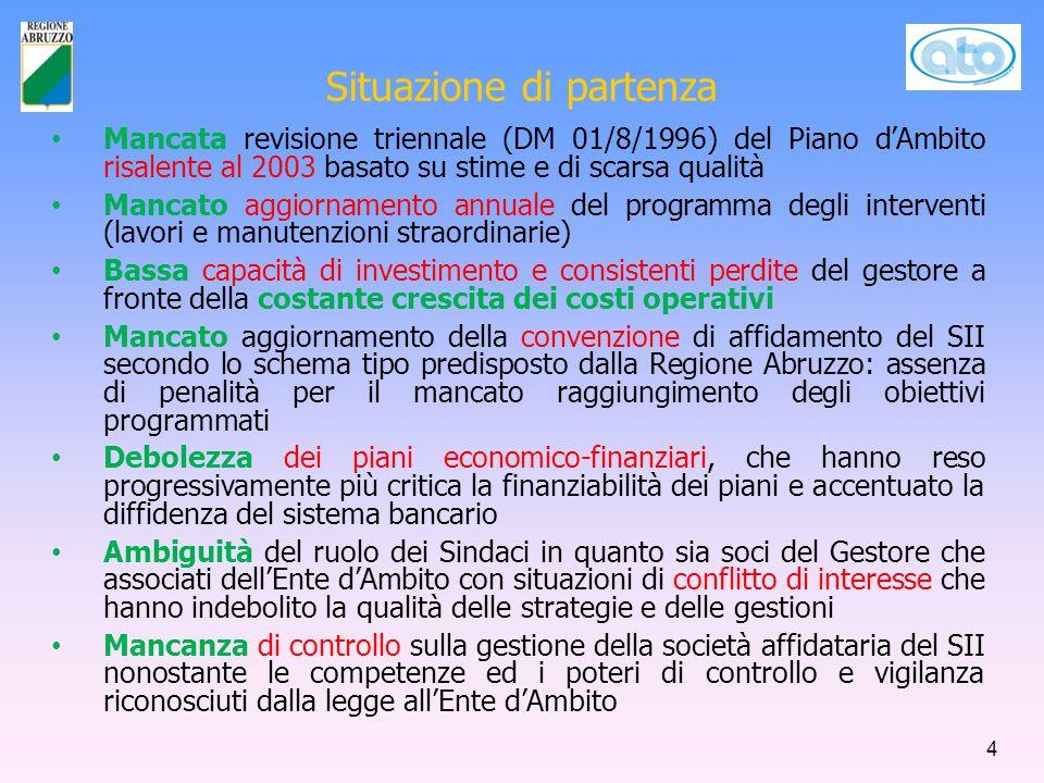 Rate mutui Comuni 2003-2008 Detti maggior oneri sono collegati essenzialmente a due fattori: Errata ricognizione dei mutui accesi per la realizzazione di opere ed impianti inerenti il SII da parte dei Comuni dell'ATO (nella fase di ricognizione dei mutui in essere presso i Comuni o per mancanza di comunicazione da parte degli Enti o per errata valutazione non fu inserito l'esatto ammontare, circa € 3.000.000,00 anziché € 2.200.000,00); Ulteriori mutui stipulati direttamente dai Comuni, con o senza accordo del Soggetto Gestore, ed in particolare senza parere obbligatorio dell'Autorità d'Ambito, successivamente all'entra in vigore del Piano (01.07.03) per un maggior importo di rate di mutuo pari a circa € 2.000.000,00.