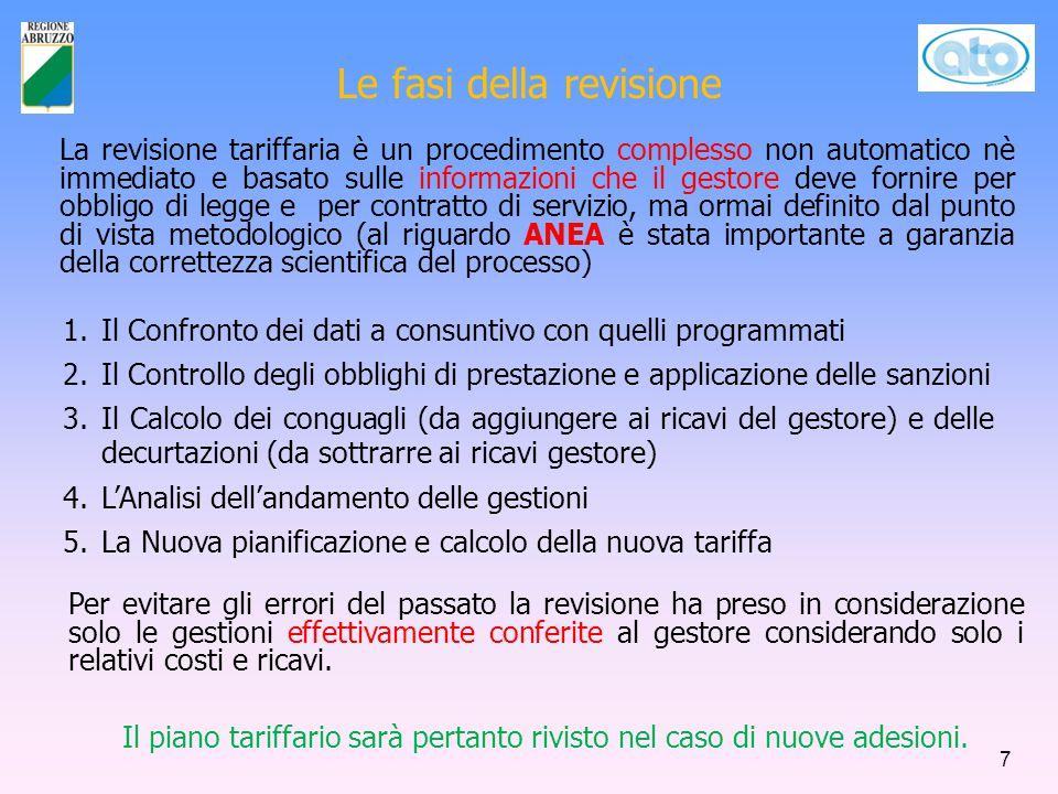Le fasi della revisione 1.Il Confronto dei dati a consuntivo con quelli programmati 2.Il Controllo degli obblighi di prestazione e applicazione delle