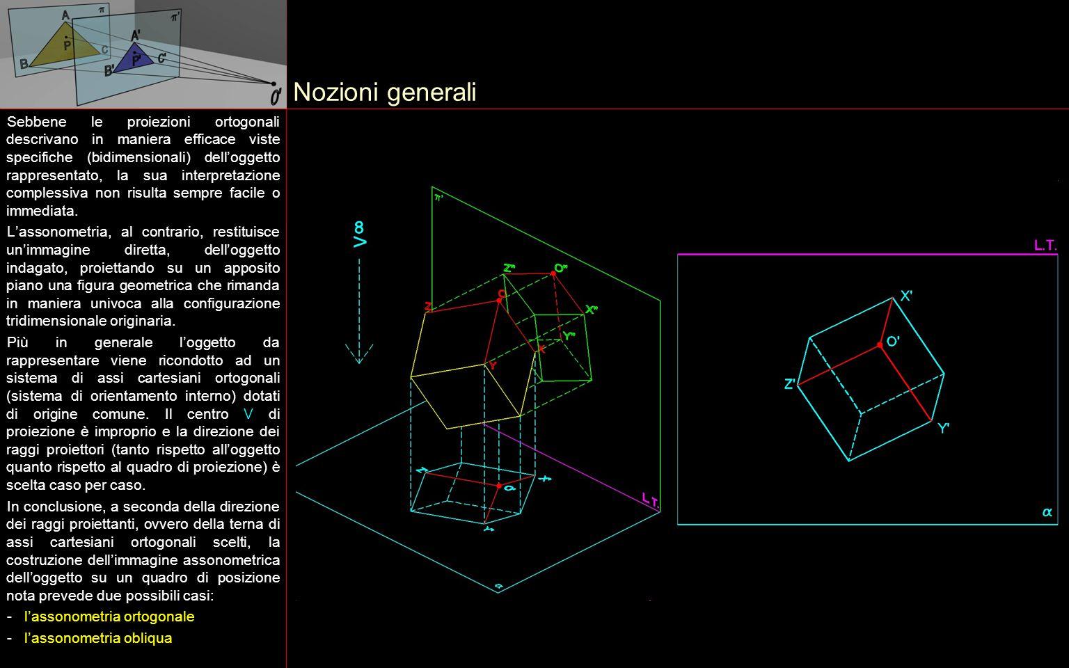 Nozioni generali Sebbene le proiezioni ortogonali descrivano in maniera efficace viste specifiche (bidimensionali) dell'oggetto rappresentato, la sua