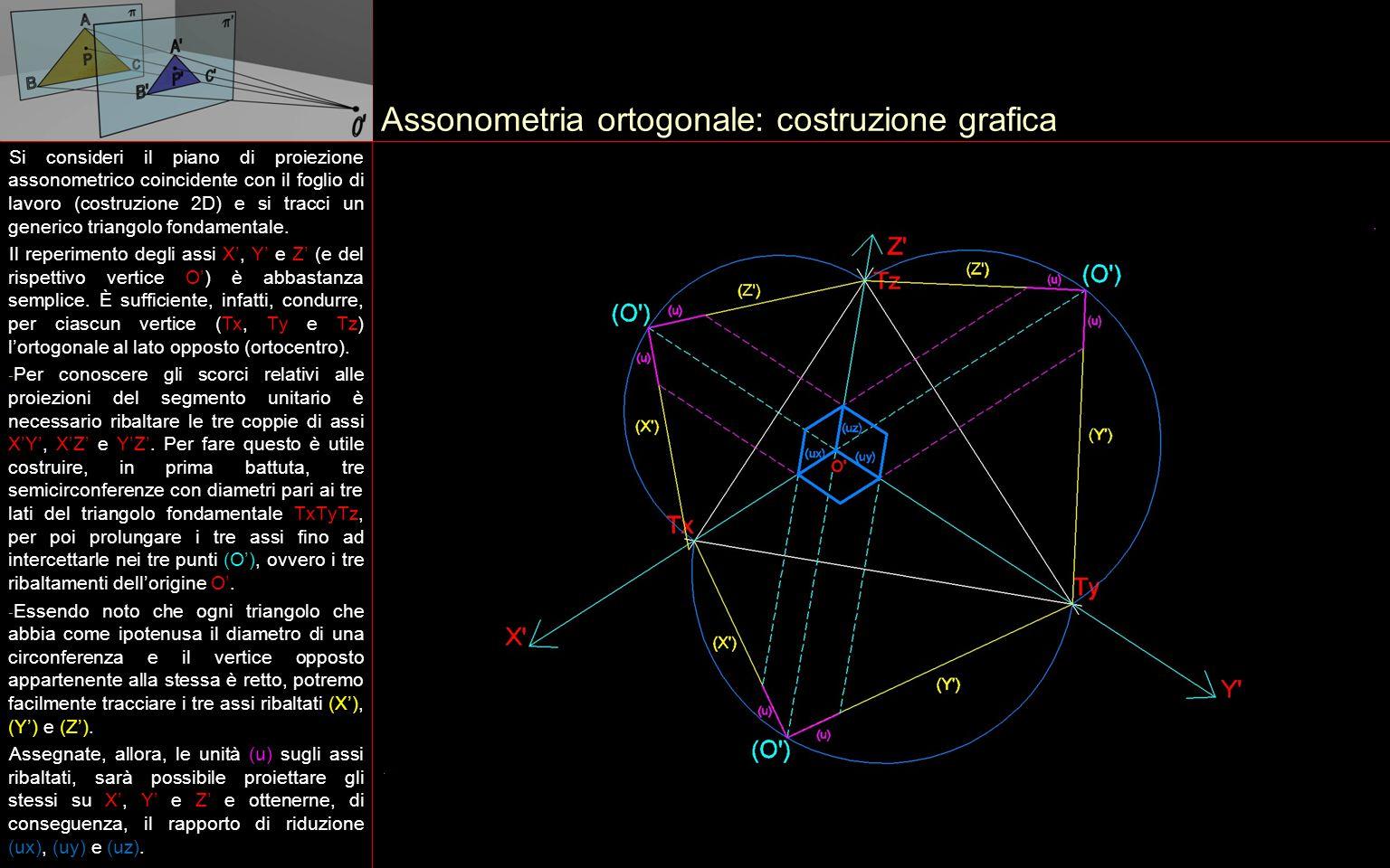 Assonometria ortogonale: costruzione grafica Si consideri il piano di proiezione assonometrico coincidente con il foglio di lavoro (costruzione 2D) e
